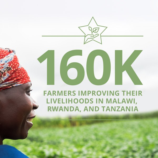 600K Lives impacted by Social Enterprises and health Programs worldwide