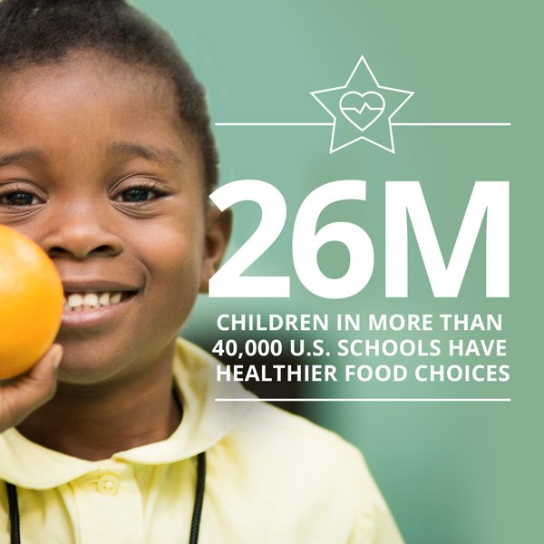 26 Million Children Have Healthier Food Choices