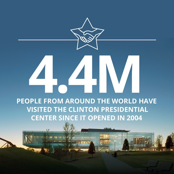 3.3 Billion in Economic Impact Generated by the Clinton Presidential Center